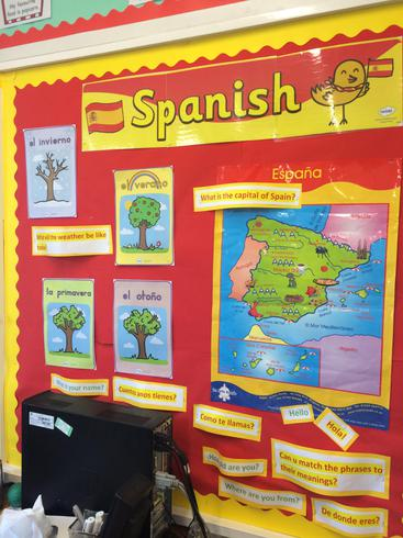 Map Of Spain For Classroom.Spanish Overview